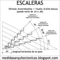 medidas estándar de escaleras o gradas - huella y contrahuella