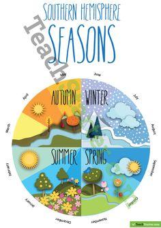 Teachingresource_SeasonsSouthern_thumbNail