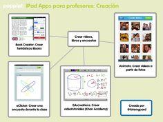 #iPad Apps para #profesores: Creación de contenido digital