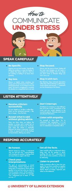 This provides helpful tips on how to communicate under stress. It is necessary to communicate in a positive, effective way even while under stress in the work place. This is necessary to make sure the stress does not damage any relationships. Effective Communication, Communication Skills, Assertive Communication, Communication Quotes, Leadership Quotes, Emotional Intelligence Leadership, Communication Interpersonnelle, Communication Techniques, Communication Relationship