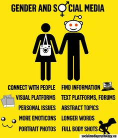 Gender-Specific Behaviors on Social Media and What They Mean for Online Communications | Social Media Today