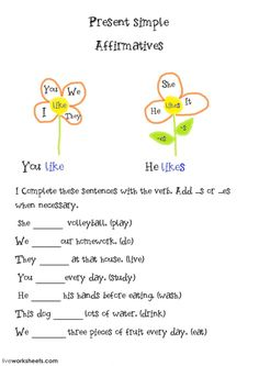 Present simple affirmatives Language: English Grade/level: grade 3 School subject: English as a Second Language (ESL) Main content: Present Simple Other contents: Grammar and subject pronouns English Grammar For Kids, English Phonics, Learning English For Kids, Teaching English Grammar, English Worksheets For Kids, English Lessons For Kids, English Verbs, School Worksheets, English Language Learning