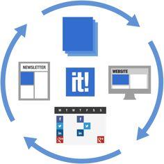 Scoop.it Content Director | Content Marketing Software