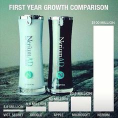 Nerium International offers exclusive age-defying skin care products with patented ingredients to help people look younger. Best Anti Aging, Anti Aging Skin Care, Microsoft, Nerium International, Cream Contour, Starting Your Own Business, Good Company, Found Out, Voss Bottle