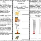I created this Heat brochure for our Science unit of study in 3rd grade.  It gives examples and provides a visual for students to develop a better ...