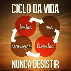Cycle of Life Try ---> Fall ---> Get Up ---> Resart ---> Try again --->. Cycle Of Life, Emerson, Sentences, Digital Marketing, Insight, Coaching, How Are You Feeling, Inspirational Quotes, Wisdom