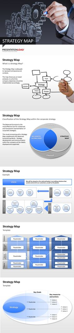 #Strategy #Map for #PowerPoint to display #business goals and objectives in an attractive presentation!