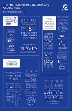 The pharmaceutical industry and global health. Facts and figures 2014