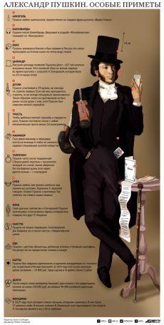 Александр Пушкин. Особые приметы | Инфографика | Вопрос-Ответ | Аргументы и Факты_http://www.aif.ru/dontknows/infographics/aleksandr_pushkin_osobye_primety