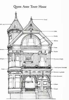 89 best architect styles images on pinterest architecture details