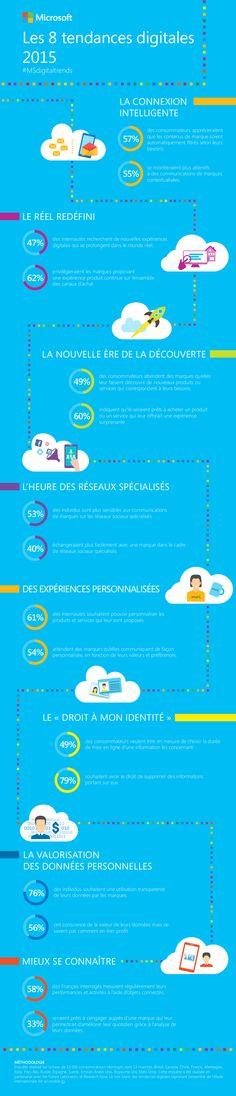 Infographie_Digital_Trend_2015