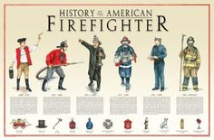 "History of the American Firefighter, Fireman, Fire Engine,Art, Poster, Gift, Dalmation, Axe, Size: 24"" X 36"" History America,http://www.amazon.com/dp/B000LRJNMS/ref=cm_sw_r_pi_dp_d699sb11ZKDMCRH9"
