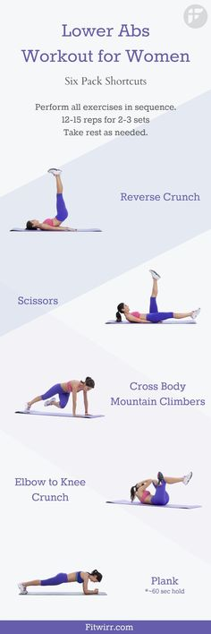 Best lower abs workout for women