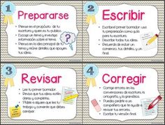 WRITING PROCESS IN SPANISH / EL PROCESO DE ESCRITURA - TeachersPayTeachers.com