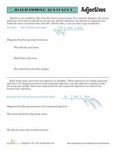 predicate adjectives third grade grammar and worksheets. Black Bedroom Furniture Sets. Home Design Ideas
