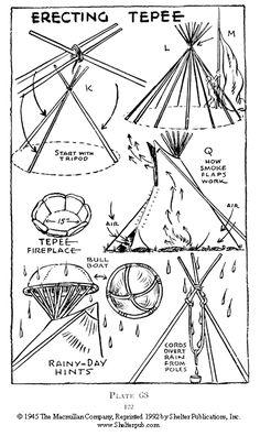 Erecting the tepee - Izar un tepee