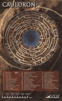 Cauldron city and The Flanaess - Myth-Weavers