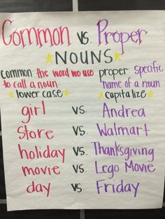 Common Proper Nouns Anchor Chart