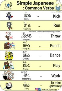 Learn Japanese for a real communication for your work, school project, and communicating with your Japanese mate properly. Many people think that Learning to speak Japanese language is more difficult than learning to write Japanese Basic Japanese Words, Japanese Verbs, Kanji Japanese, Japanese Quotes, Japanese Phrases, Study Japanese, Japanese Culture, Learning Japanese, Japanese Language Lessons