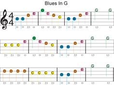easy guitar sheet music for blues in g featuring dont fret productions color coded guitar tablature