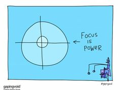 focus is power