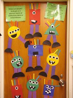 Créer les monstres, plus une fiche descriptive et inviter les élèves de 2 a venir les identifier.