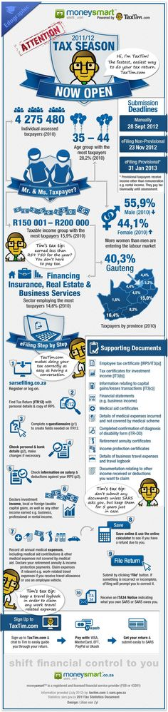 It's tax season,know your tax. See our latest infographic.