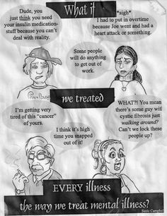 Comics about mental health and depression. Illustrates one of the most misunderstood and misconception of health conditions.