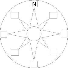 Grade 1 Online Life Skills Worksheet. Compass and