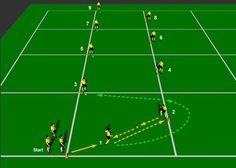 soccer coaching drills | Soccer Coaching