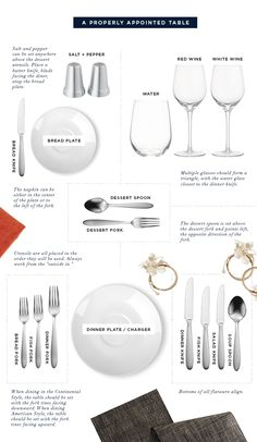Etiquette for throwing an intimate holiday dinner party. One stop shop for where to put what utensil