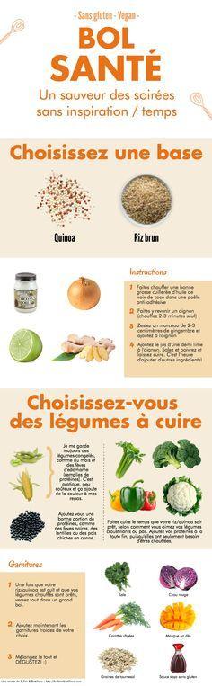 Recette de bol santé, vegan et sans gluten! Super facile à faire, délicieux et sain.