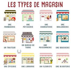 Writing Systems of the World French Verbs, French Grammar, French Phrases, French Expressions, French Language Lessons, French Language Learning, French Lessons, How To Speak French, Learn French