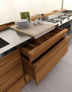 дневник дизайнера: Какие существуют критерии выбора фурнитуры для мебели?