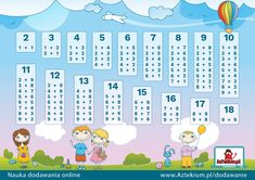Learning a math online - for free Multiplication Table Printable, Learning Multiplication Tables, Math, Interactive Learning, Kids Learning, Free Printable Worksheets, Free Printables, Times Tables, Diagram