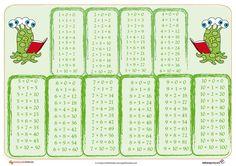 tablas-de-multiplicar-3.png 1.200×848 pixels