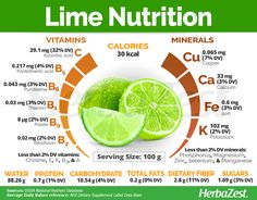Arbonne Nutrition, Fruit Nutrition, Nutrition Guide, Health And Nutrition, Health Tips, Oatmeal Nutrition Facts, Nutrition Jobs, Food Nutrition Facts, Sports Nutrition