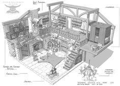 Feng Zhu Design: RPG Rooms - FZD Term 2 students