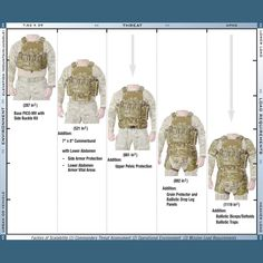 TYR Tactical™ PICO-MVW Assaulters Plate Carrier   TYR Tactical - Plate Carrier, Body Armor, Tactical Gear, Tactical Armor