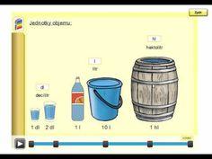 Jednotky objemu (přehled), Matýskova matematika 7. díl, strana 57, cvičení 1 - YouTube Petra, School, Math Resources