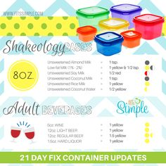 21 Day Fix Container Updates for Beverages - FITs Simple - 21 Day Fix Container Updates for Beverages Day Fix Recipes Week - 21 Day Diet Plan, 21 Day Fix Diet, 21 Day Fix Challenge, Beachbody 21 Day Fix, 21 Fix, 80 Day Obsession, 21 Day Fix Extreme, Unsweetened Coconut Milk, Shakeology