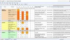 VIA Survey Spreadsheet Indepth 300x173 VIA Survey of Character Strengths psychology featured