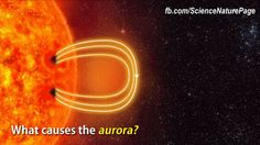 What causes the Aurora ?