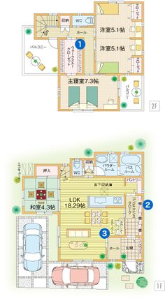 Fプラン Sims House, Room Planning, House Layouts, House Plans, Floor Plans, Flooring, How To Plan, Architecture, Japanese Style