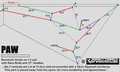 "Résultat de recherche d'images pour ""bridles revkite"" Kite, Line Chart, How To Plan, Sports, Image, Diy, Youth, Hobbies, Gaming"