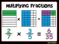 Free Fraction Multiplication Poster