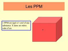 Au sens strict, un ppm correspond à un rapport de 10-6, soit, par exemple, un milligramme par kilogramme ; au sens large, un ppm correspond à un milligramme pour un litre d'eau (puisque la masse volumique de l'eau vaut 1 kg.L-1)  : dans ce cas un litre (unité de volume) de solution n'est pas équivalent à un kilogramme (unité de masse). En outre, le ppm n'est pas une concentration mais un rapport, c'est-à-dire un quotient sans dimension, à l'instar d'un pourcentage.