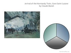 The Vivienne Files: Start with Art: PART TWO Arrival of the Normandy Train by Claude Monet