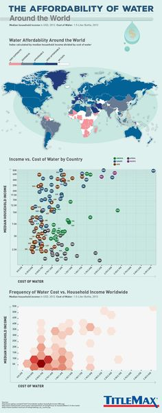 The Affordability of Water Around the World #Infographic #Water