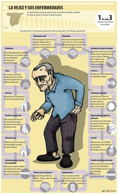Consejos para envejecer con salud y alejar el fantasma de la dependencia - Salud Ediciones. http://www.farmaciafrancesa.com